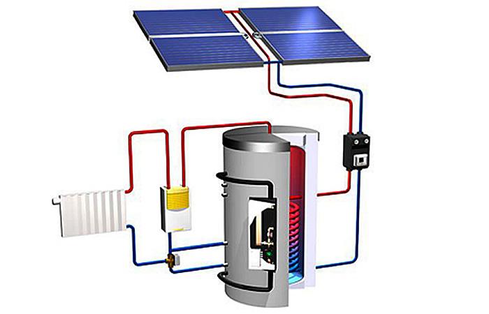 Sistema solar térmica para calentar agua doméstica