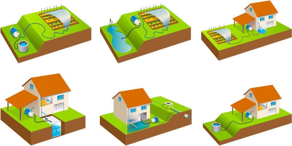 aplicaciones bombas de superficie domésticas